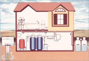 Автономные системы водоснабжения-загородного дома под ключ